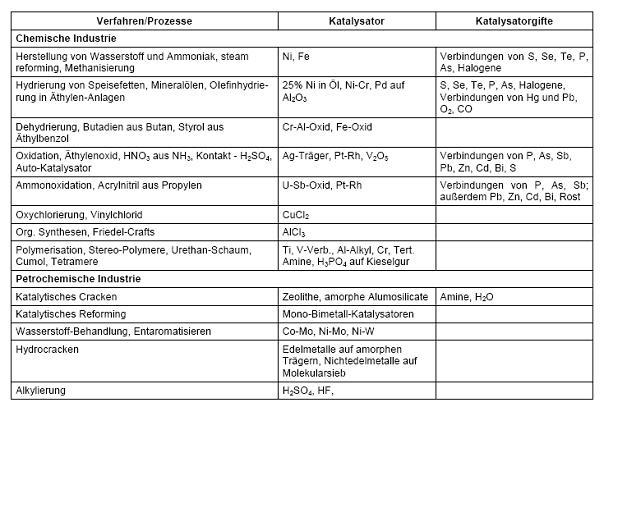 Informationsportal Zur Abfallbewertung Ipa
